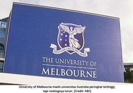 Universitas-universitas paling top di Australia telah tergeser dalam ...