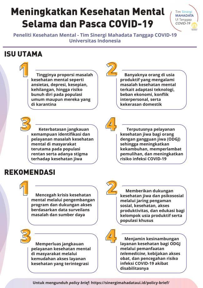Rekomendasi UI Terkait Kesehatan Mental Selama dan Pasca Pandemi Covid-19