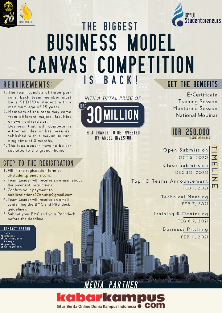 """Business Model Canvas Competition"" FEB UI 2020"